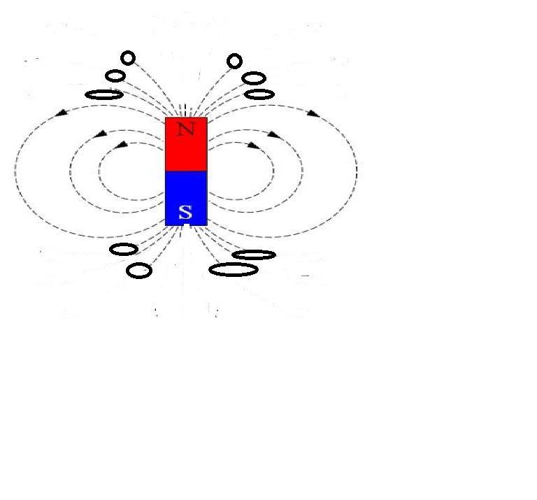 Два мощных магнита соединились между собой, что